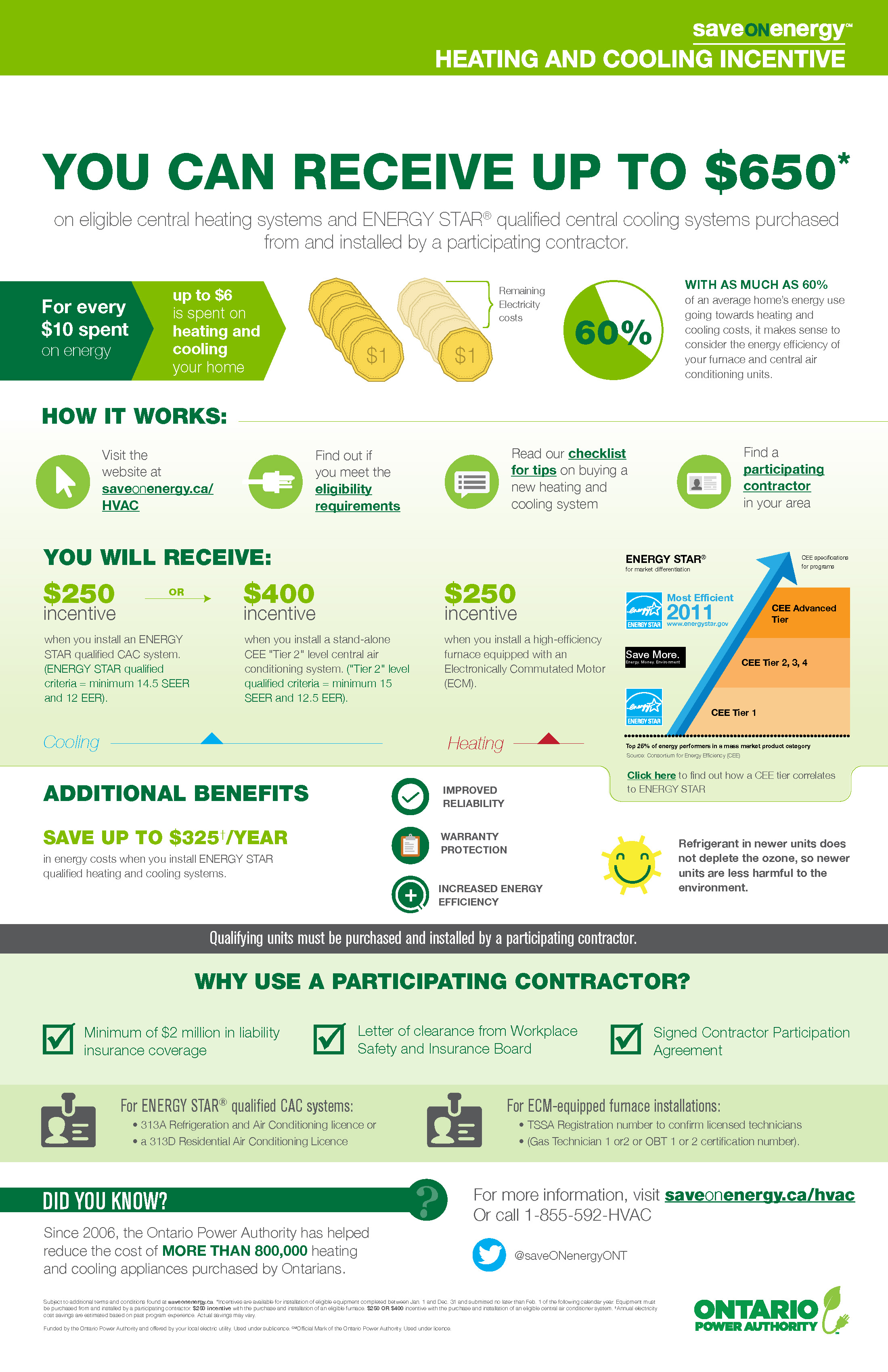 OPA Rebate Infographic