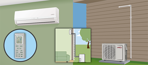 Split Air Conditioner Toronto Affordable Ductless Split