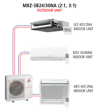 Mitsubishi Multi Split System Ductless Systems In Toronto