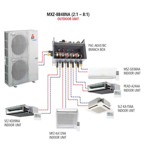 MXZ-8B48NA (2:1 – 8:1)
