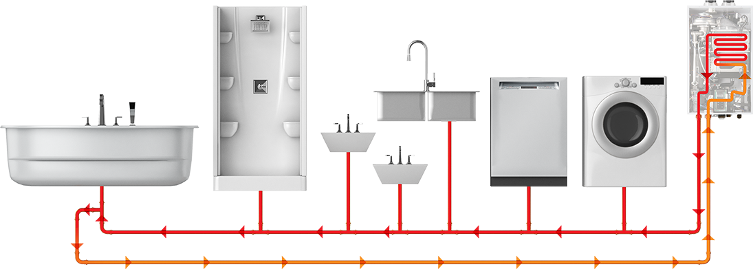 Purchase Npe 240a Condensing Tankless Water Heater