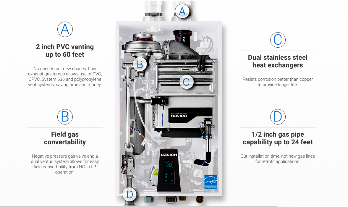 NPE-210A Condensing Tankless Water Heater