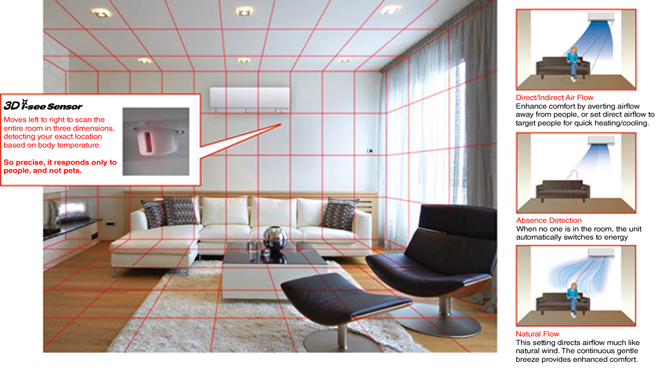 3d-isee-sensor-room