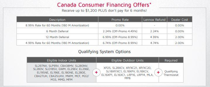 Canada Consumer Financing Offers Lennox Rebate