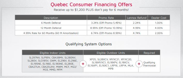 Quebec Consumer Financing Offers Lennox Rebate