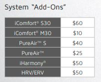 System Add on Lennox Rebate